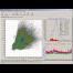 Obrazovka-RR variabilita